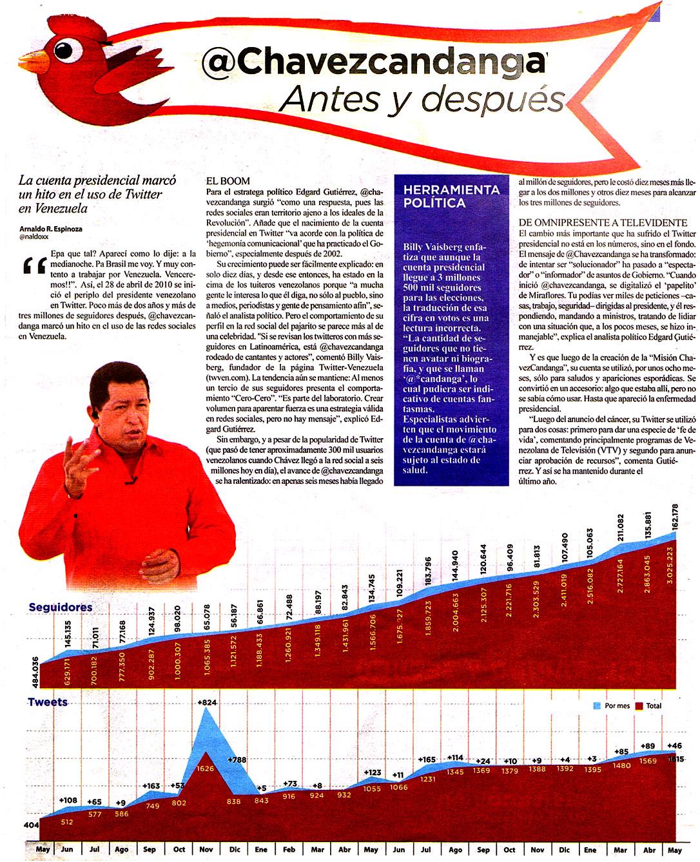 @ChavezCandanga Antes y Después